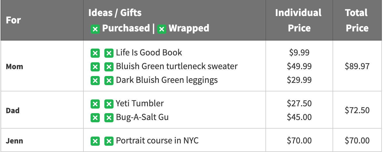 How To Use Evernote To Save Gift Ideas